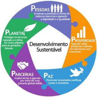 infograficoODS