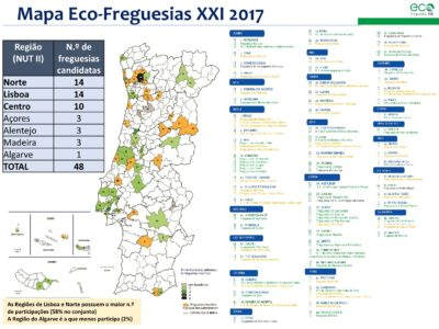 1.Eco-Freguesias_ABAE_11out21