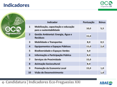 1.Eco-Freguesias_ABAE_11out39