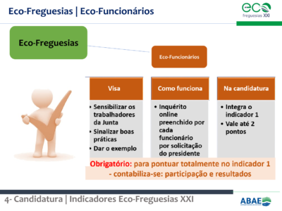 1.Eco-Freguesias_ABAE_11out44