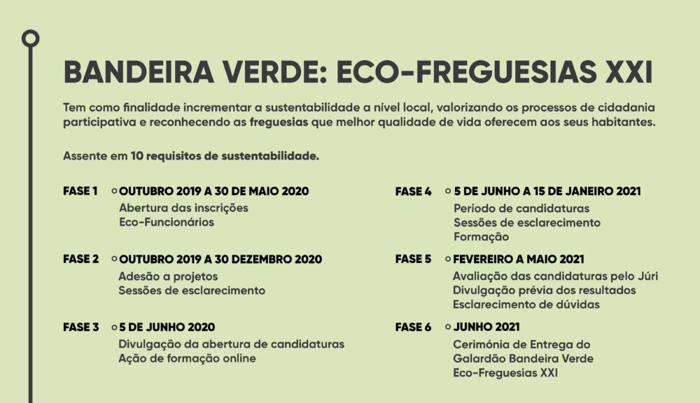 Desafio_Bandeira_Verde_228_Página_5-1024x576